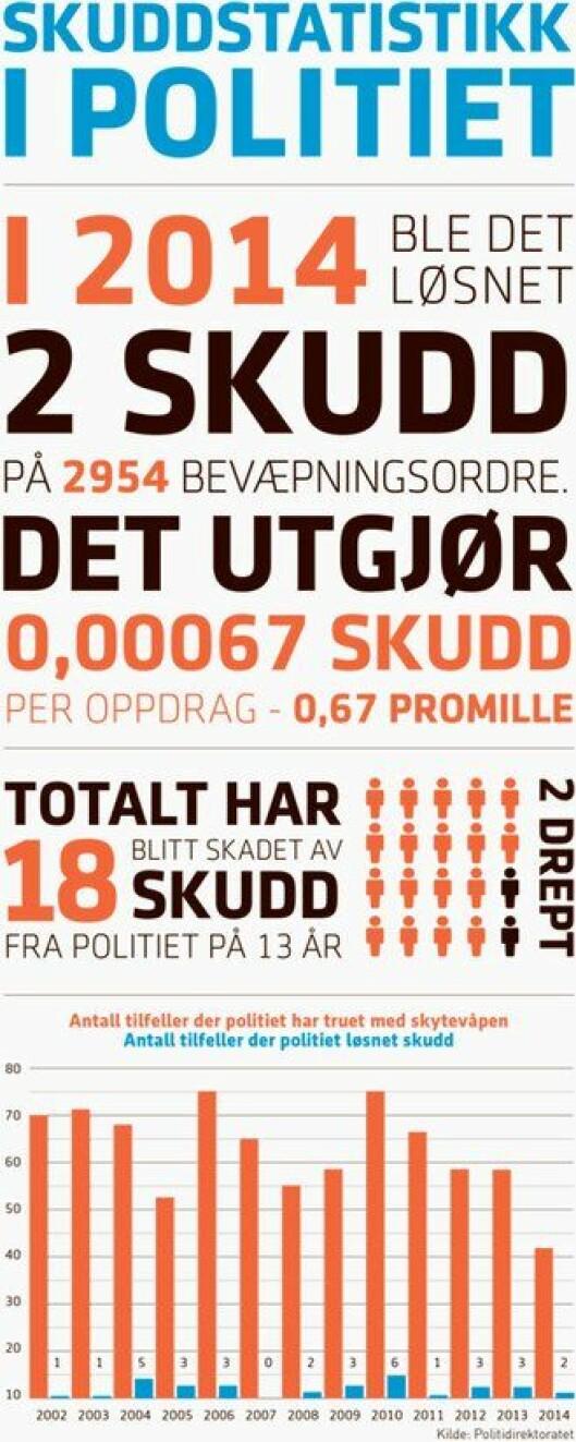 Statistikk.jpg