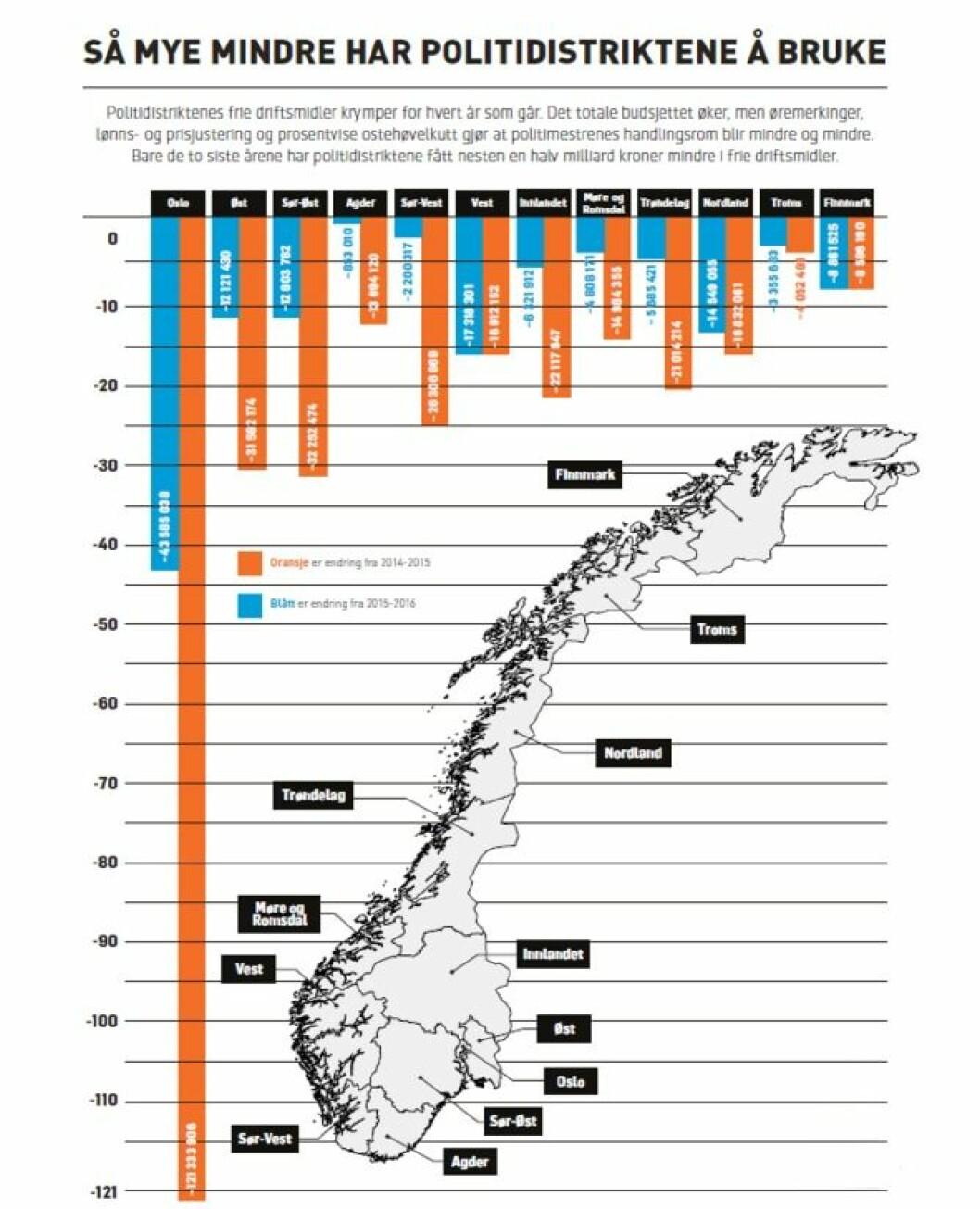 Skjermbilde 2016-05-24 kl. 11.41.52.png