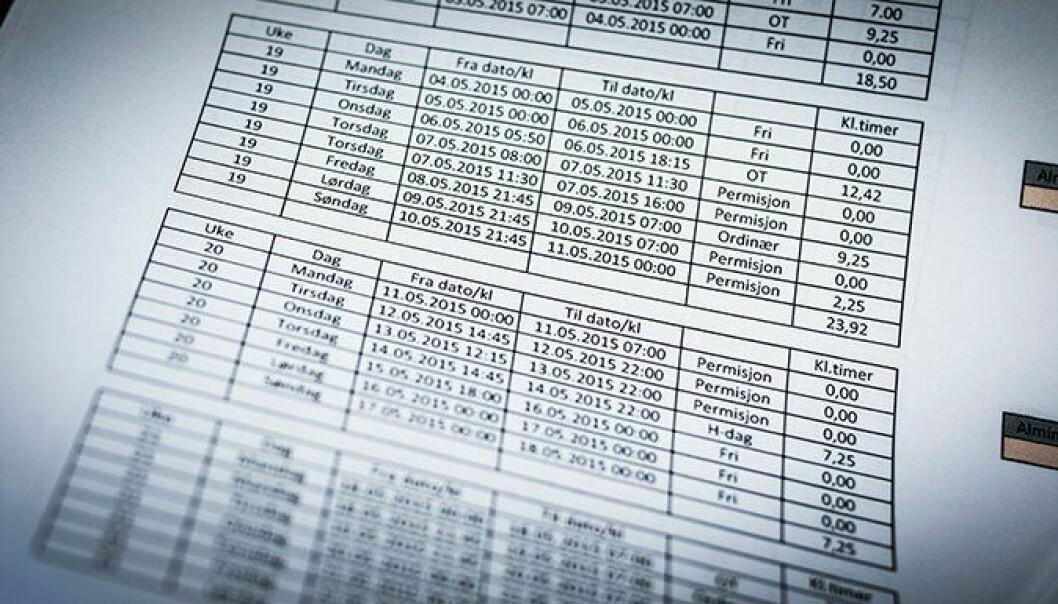 Det trikses med timelistene i TTA for å få arbeidsplanen til å gå opp, hevder tillitsvalgte. Denne timelisten fra TTA er fotografert i en annen sammenheng.
